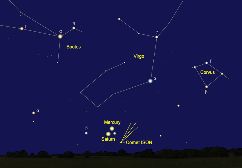 Comet ISON's Position in Late November