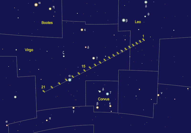 Comet ISON's Position Throughout November