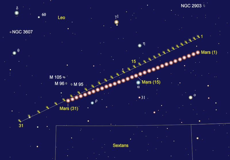 Comet ISON's Position Throughout October