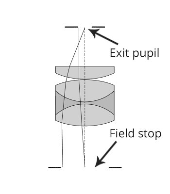 Diagram of an Orthoscopic Eyepiece